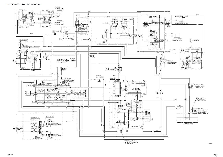 Komatsu Wa320 Wiring Diagram from d12swbtw719y4s.cloudfront.net