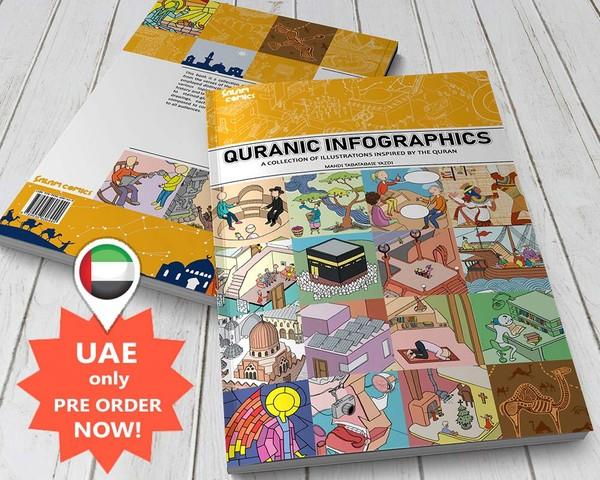 Quranic infographics (pre-order for Ramadan)