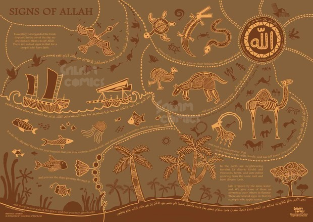 Signs of Allah (God)