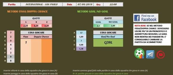 Pronosticatore Fissa Dc - Goal/No Goal