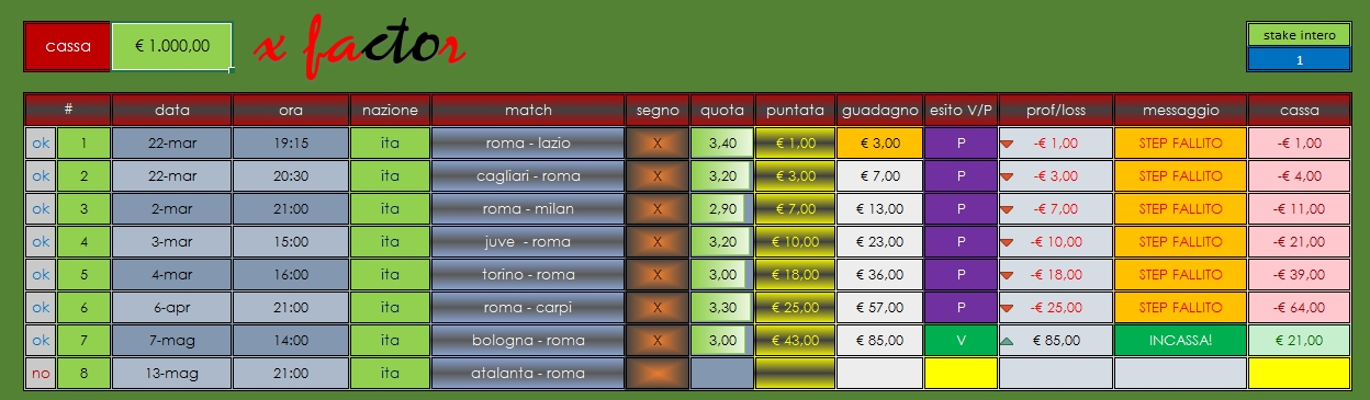 L arte del betting lines jehovah betting lines