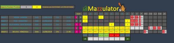 Mazzulator