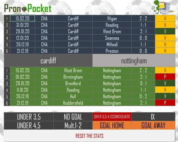 PronoPocket, il pronosticatore facile da usare