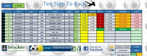 Ten Step To Back