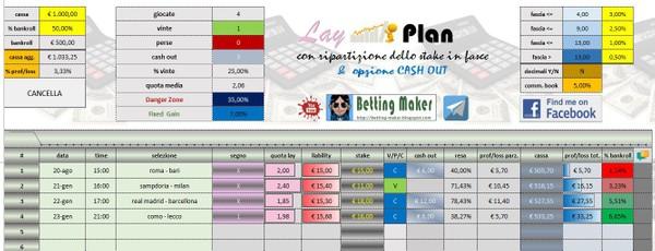 LayPlan (con ripartizione dello stake in fasce) + opzione Cash Out