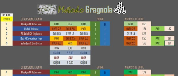 Metodo Gragnola