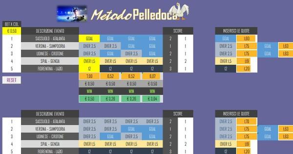 Metodo Pelledoca (anche per il calcio virtuale)