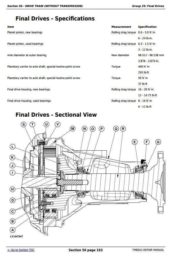 John Deere 7430 & 7530 Premium (European Edition) Tractors Service Repair Manual (TM8042)