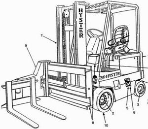 Hyster Electric Reach Truck B210 Series: N30AH Spare Parts List