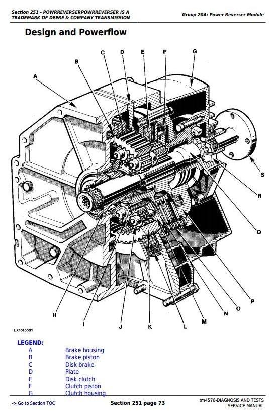 John Deere 6405, 6605 North American Tractors Diagnosis and Tests Service Manual (tm4576)
