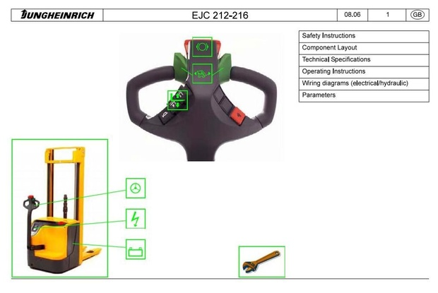 Jungheinrich Electric Stacker EJC 212, EJC 214, EJC 216, EJC 220 (12.05-05.08) Workshop Manual