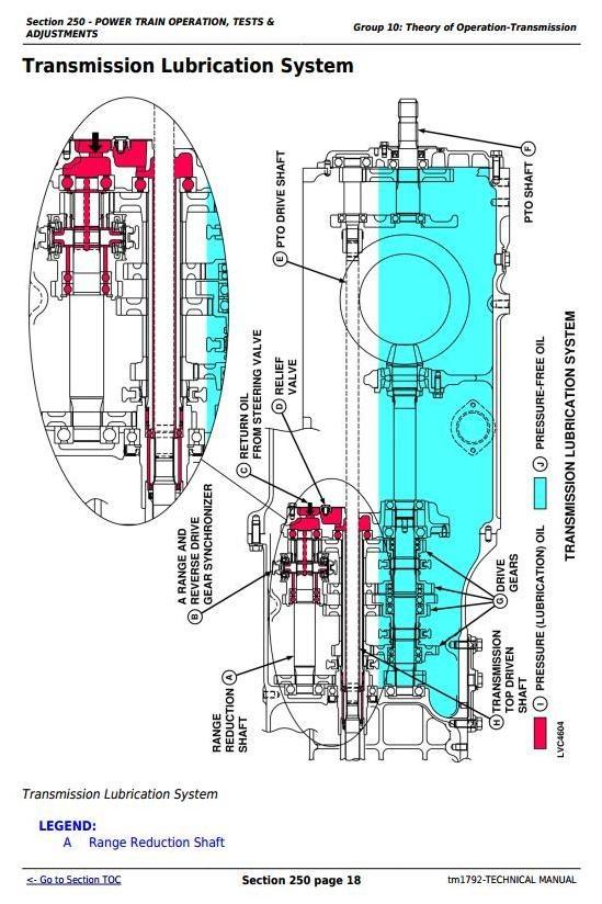 Deere 5105 And 5205 Usa Tractors Diagnostic Repair. Deere 5105 And 5205 Usa Tractors Diagnostic Repair Technical Manual Tm1792. John Deere. John Deere 5205 Pto Diagram At Scoala.co