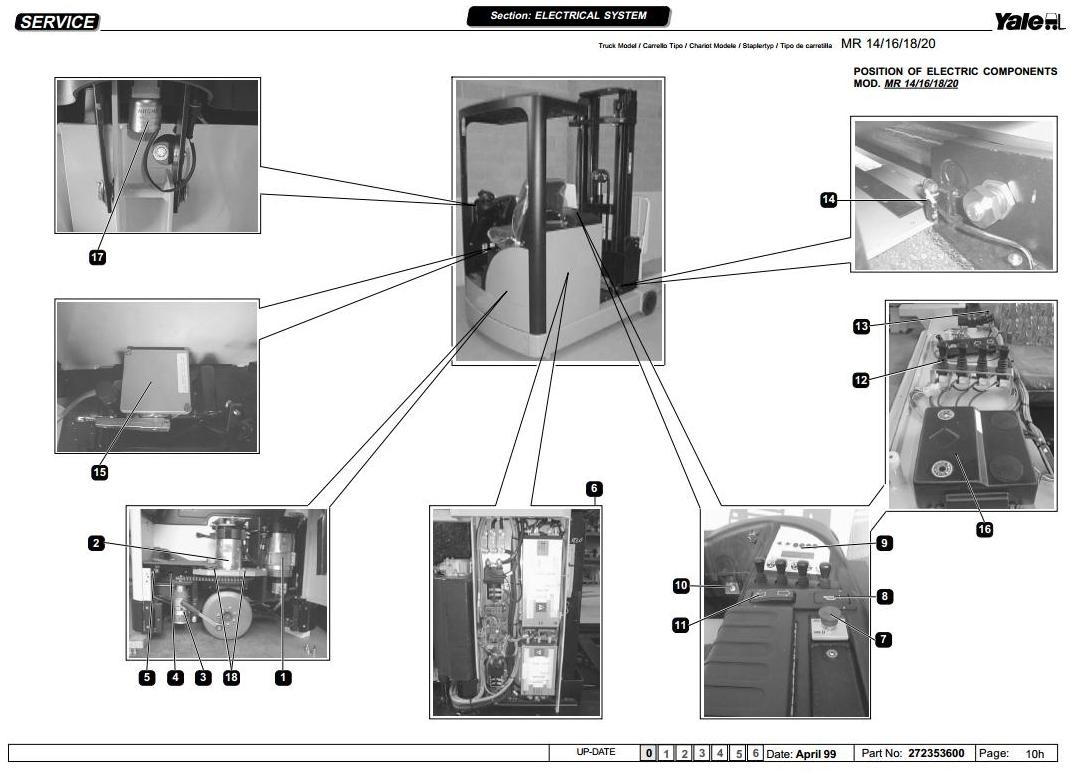 Yale Forklift Wiring Schematic