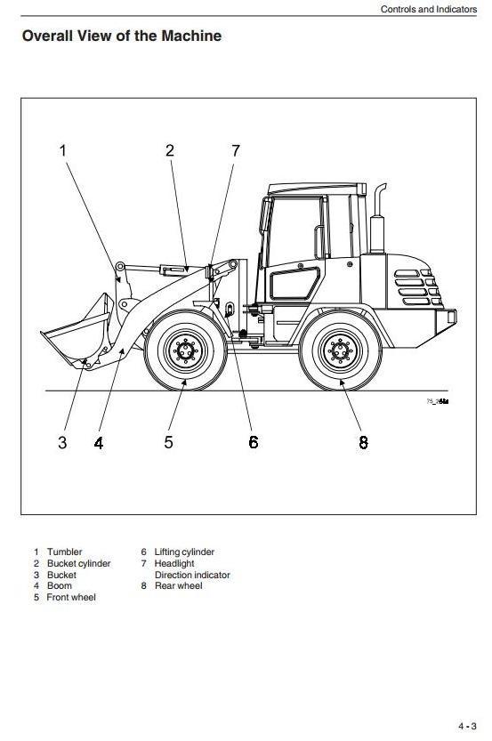 Komatsu Wheel Loader WA95-3 sn: HA980376 and up Workshop Service Manual