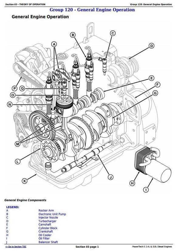 Powertech 4024 24l 5030 30l Diesel Engines Technical Service Manual Ctm101019: John Deere 2 4l Engine Diagram At Outingpk.com