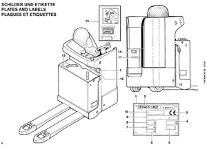 Linde Pallet Truck Type 140: T20R Operating Instructions (User Manual)