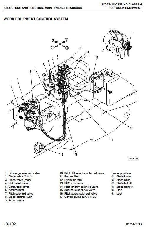 Komatsu Crawler Dozers D575A-3 sn:10101 and up Workshop Service Manual