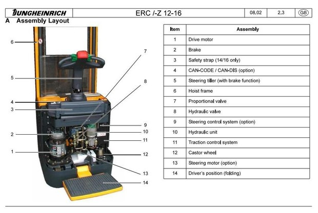 Jungheinrich Electric stacker Type ERC212 / 214 / 216, ERC Z12 / Z14 / Z16 Workshop Service Manual