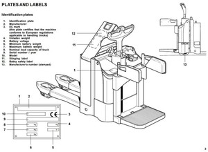 Linde Pallet Truck Type 141: T20AP Operating Instructions (User Manual)