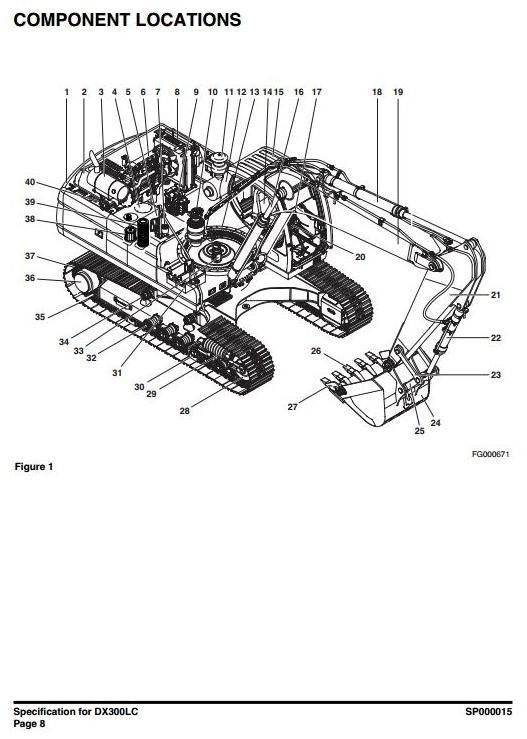 doosan crawler excavator type dx300lc s  n  5001 and up
