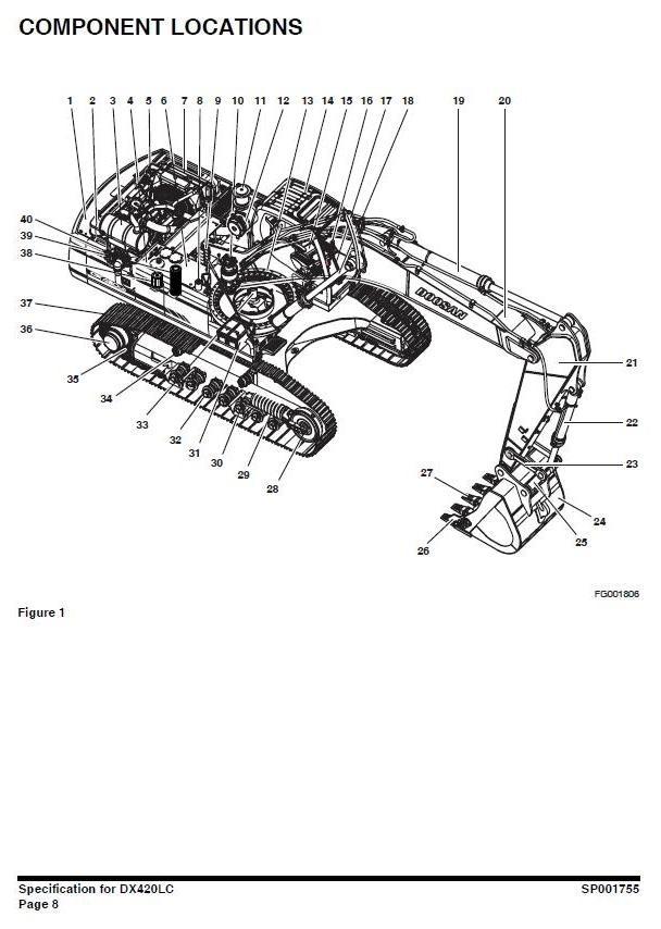 Doosan Crawler Excavator Type DX420LC S/N: 5327 and Up Workshop Service Manual