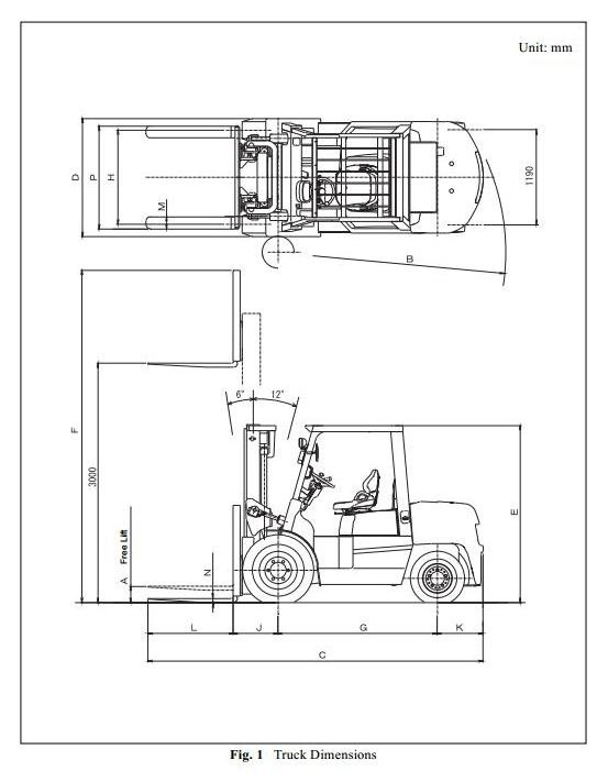Nissan Forklift 1F5: B/D1F5F 35U/40U/45U/50U, D1F5M 35U/40U/45U with S6S, TB42 Service Manual