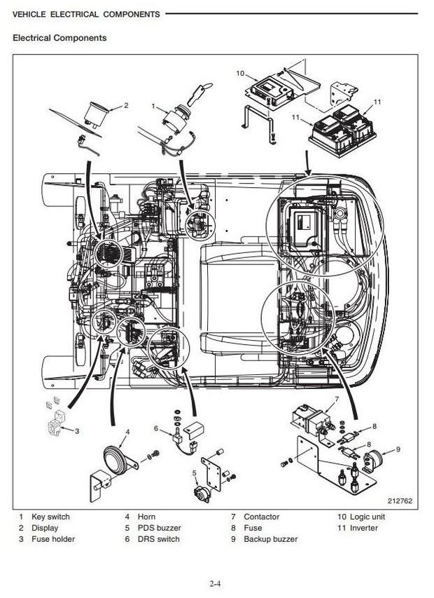 Caterpillar Electric Forklift Truck EP10KRT PAC, EP12KRT PAC, EP15KRT PAC Workshop Service Manual