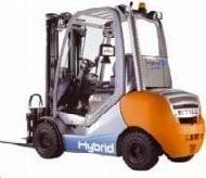 Still Diesel/LPG Forklift Truck Type RX70-22, RX70-25, RX70-30, RX70-35: 7321-7330 Service Manual