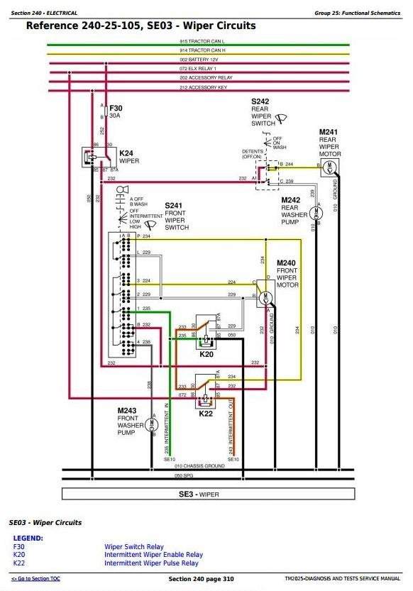John Deere 9500 Bine Wiring Diagram 55 7700 7720 Statement Of Policy: John Deere 6620 Bine Wiring Diagram At Anocheocurrio.co