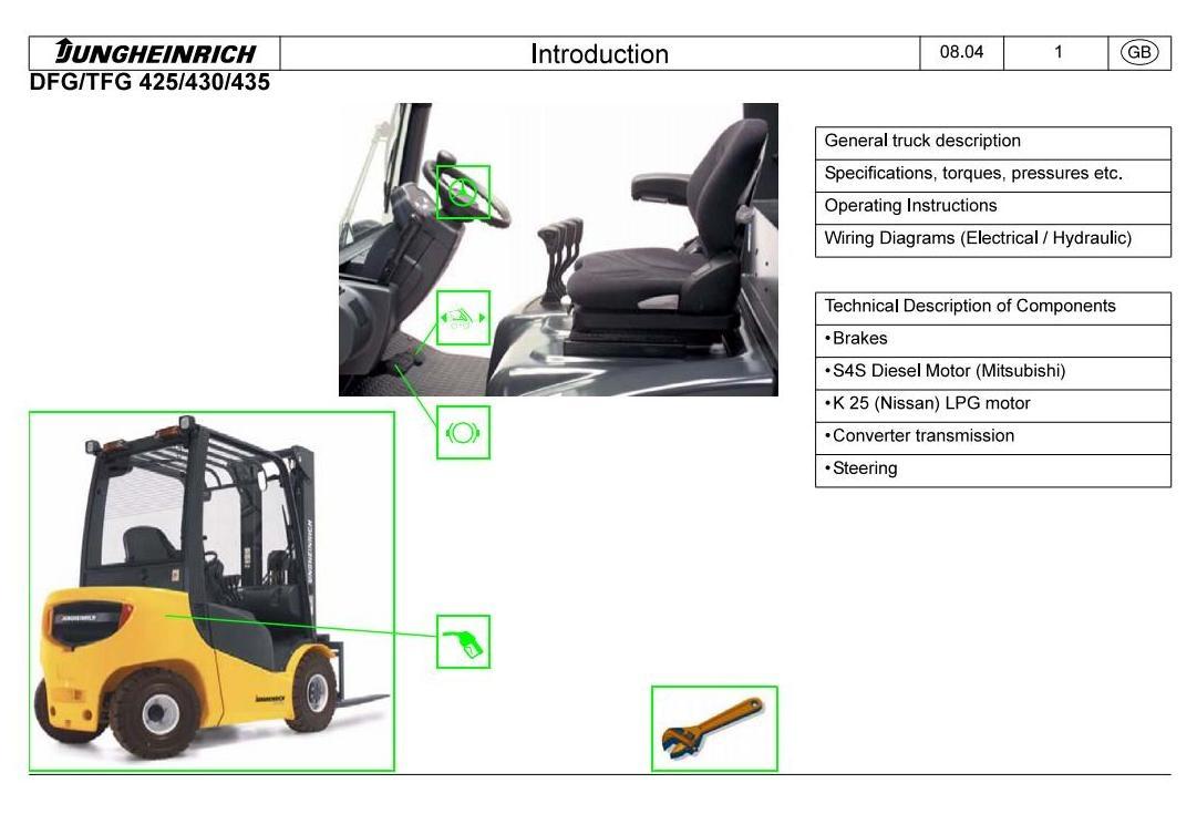 Nissan Ud Truck Manual Wiring Diagram Free Diagrams Trucks Jungheinrich Fork Type Dfg425 Dfg430 Dfg435 Tfg425 Tfg430 Tfg435 Service