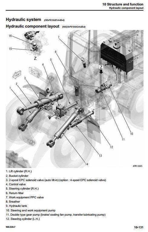 komatsu wheel loader wa320 7 japan sn 80001 and up wor rh sellfy com