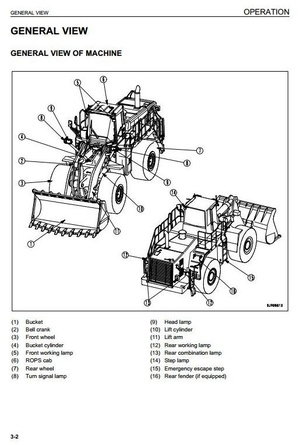 Komatsu Wheel Loader WA600-6 Galeo sn: 60001 and up Operating and Maintenance Instructions