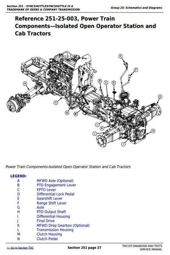 John Deere 5225, 5325, 5425, 5525, 5625, 5603 Tractors Diagnosis and Tests Service Manual (TM2197)