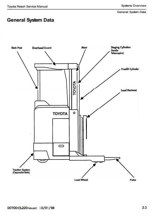 toyota electric truck 6bdru15 6bru18 6bru23 6bsu20 rh sellfy com toyota reach truck service manual pdf Stand Up Reach Truck Fork Lift