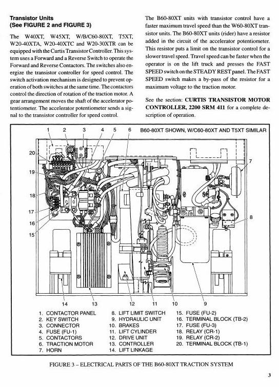 Hyster Truck W20/30/40XTA (A453), W20/30/40XTC (A454), W20/30/40XTR (A455) Service Manual