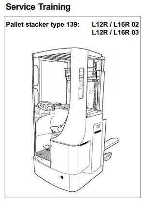 Linde Pallet Stacker Type 139: L12R, L16R -02 -03 Service Training (Workshop) Manual