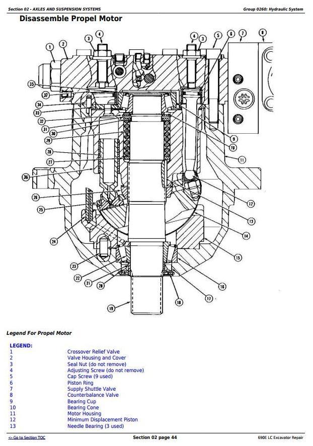 John Deere Wiring Harness Diagram 690e Lc - Auto Electrical Wiring ...