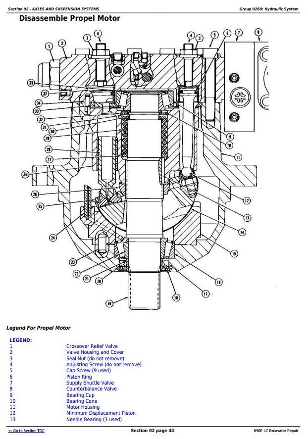 John Deere Wiring Harness Diagram 690e Lc - Example Electrical Circuit •