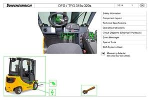 Jungheinrich Truck DFG316S, TFG316S, DFG320S, TFG320S (from 11.2014) Workshop Service Manual