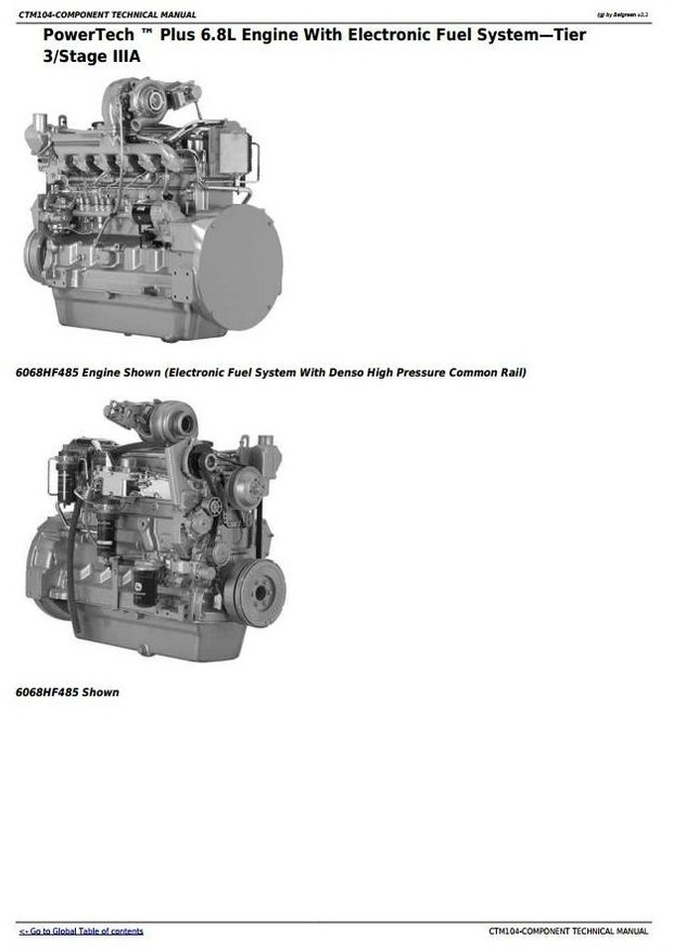 John Deere PowerTech 4.5L & 6.8L Diesel Engines (Base Engine) Component Technical Manual (CTM104)