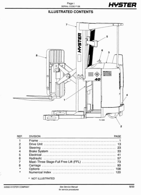 truck spare parts list