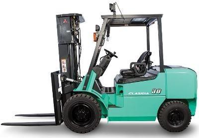 Mitsubishi Gasoline/LPG Forklift Truck FG20S, FG25S, FG30S Workshop Service Manual