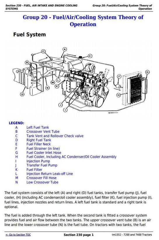7200 And 7400 2wd Or Mfwd Tractors Diagnosis Tests. 7200 And 7400 2wd Or Mfwd Tractors Diagnosis Tests Service Manual Tm1552. John Deere. John Deere 7200 Tractor Pto Diagram At Scoala.co