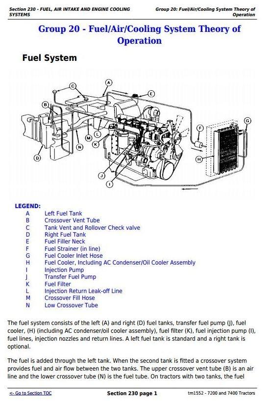 7400 Air Tank Schematic Schematics Wiring Diagram
