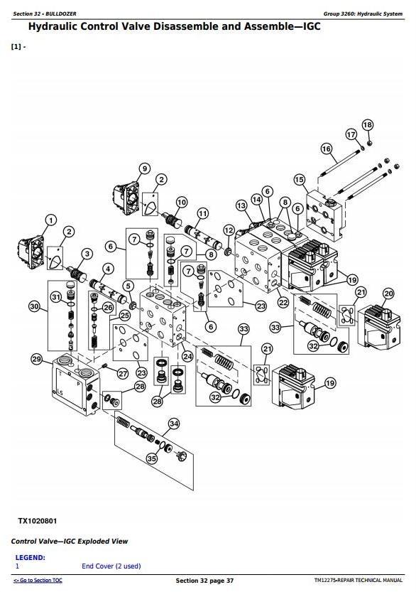 450j Crawler Dozer Sn From 216243 Service Repair T. 450j Crawler Dozer Sn From 216243 Service Repair Technical Workshop Manual Tm12275. John Deere. John Deere 450j For The Hydraulic System Schematics At Scoala.co