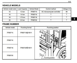 Toyota Electric Forklift Truck 7FBEF15, 7FBEF16, 7FBEF18, 7FBEF20 Workshop Service Manual