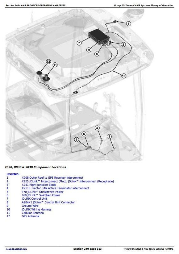 John Deere Original GreenStar (AMS) Diagnosis and Tests Service Manual (TM2240)