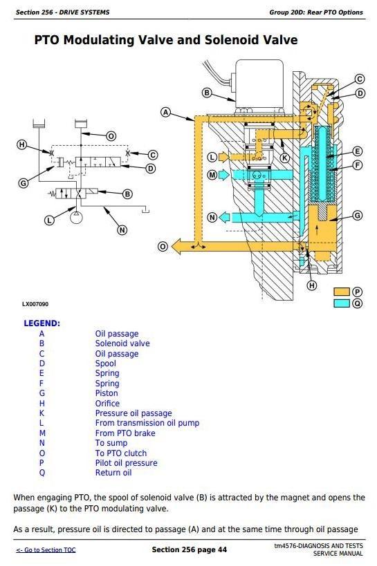 john deere 6405 fuse box diagram circuit diagram imagesdiagram john deere 6405 fuse box diagram use case diagramjohn deere 6405 fuse box diagram