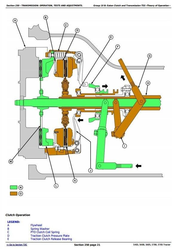 John Deere 5403, 5600, 5605, 5700, 5705 Brazil Tractors Technical Manual (tm4812)