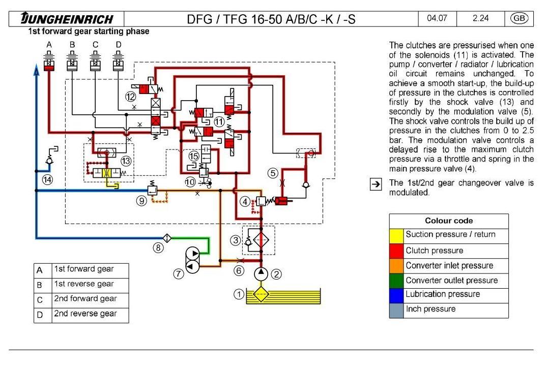 jungheinrich fork truck type dfg tfg 316 320 420 425 4 rh sellfy com 3-Way Switch Wiring Diagram 3-Way Switch Wiring Diagram